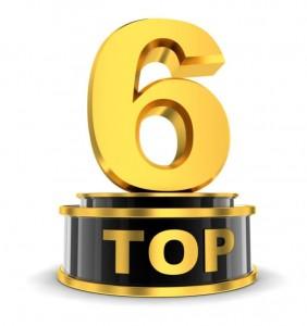 Top USMLE Courses